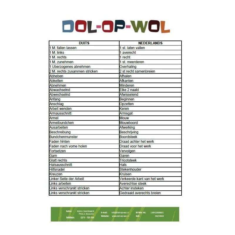 Duitse vertaallijst